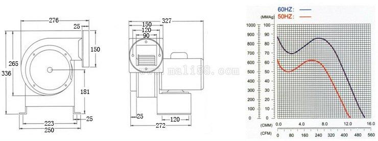 CY150离心式抽bob客户端苹果版参数图1