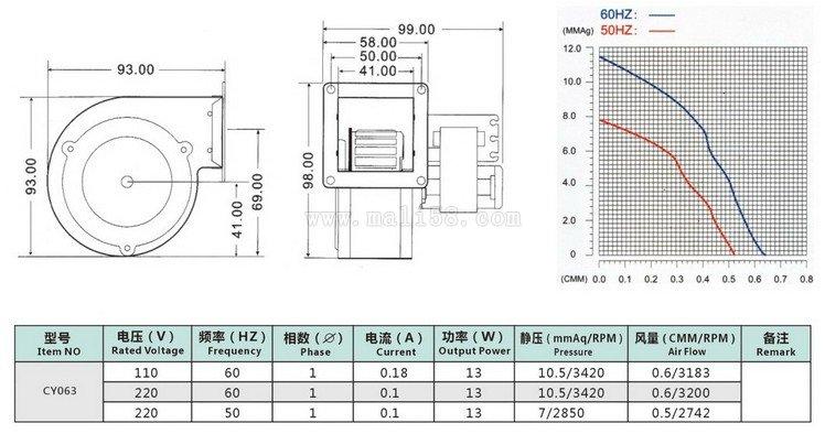 CY063单口离心bob客户端苹果版参数图