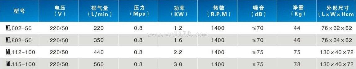 低噪音bob综合app手机客户端下载ML112-100参数图